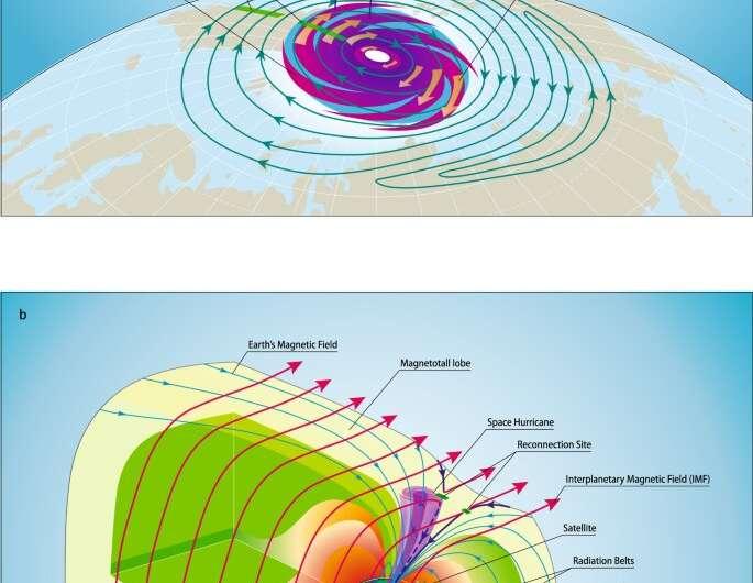 Вчені вперше виявили космічний ураган