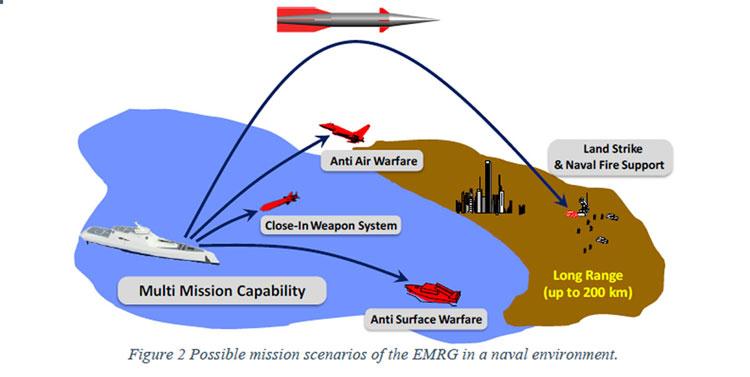 У Європі з'явиться зброя майбутнього - електромагнітний рельсотрон