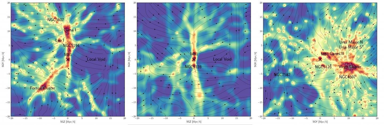 Між галактиками знайшли приховані «мости» з темної енергії