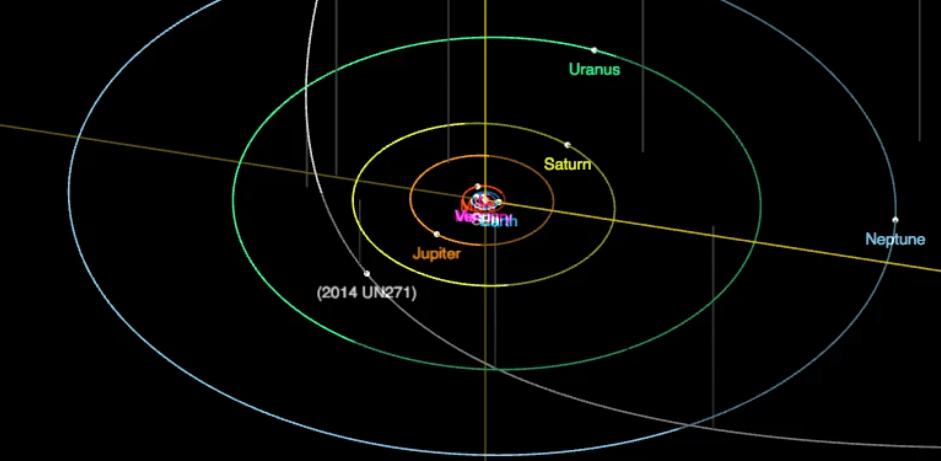 До центру Сонячної системи летить найбільша комета за всю історію: це майже планета