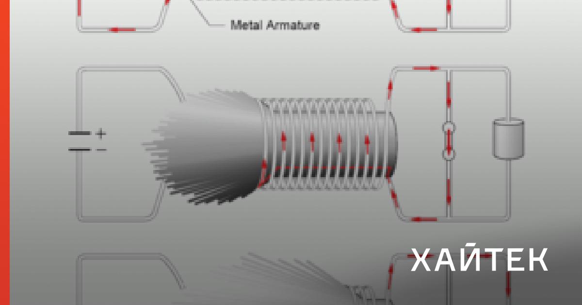 11551b47e26a13d28a9b93cc90ae77ed fb США разрабатывает электромагнитное оружие, чтобы вести войну будущего